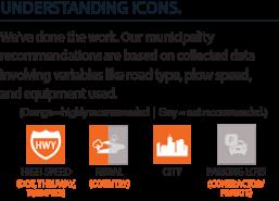 Understanding Icons - Winter Equipment Website